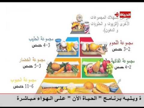 بالصور الاكل المفيد للحامل , طعام للمراه الحامل 2028 3