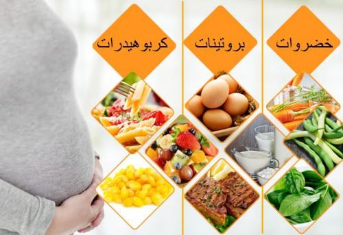 بالصور الاكل المفيد للحامل , طعام للمراه الحامل 2028 8