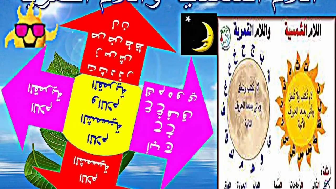 صور الحروف الشمسية والقمرية , قواعد الالف واللام فى اللغه العرببه والتفريق ببن الشمسيه والقمريه