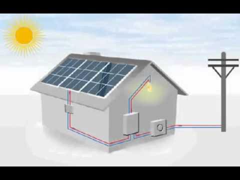بالصور افضل بطاريات الطاقة الشمسية , اروع البطاريات التى توفر الطاقة 182 5