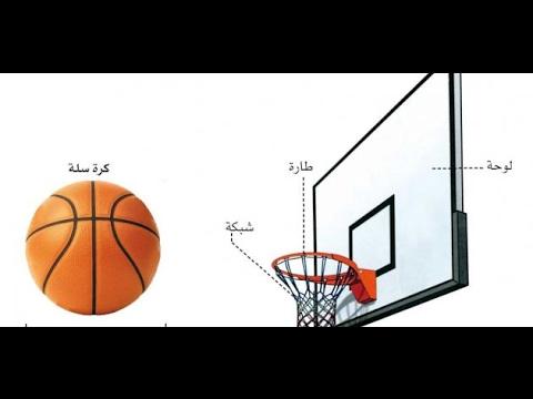 صور موضوع حول كرة السلة , اروع الالعاب الرياضية كرة السلة
