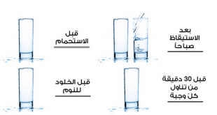 صورة 8 اكواب ماء تعادل كم لتر , فائدة الماء و٨ اكواب يساوي كم لتر