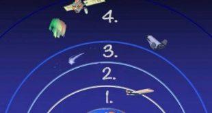 بالصور ما هو الغلاف الجوي , وظيفة الغلاف الجوي 2234 12 310x165