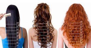 معدل نمو الشعر , ما هو المعدل لشعر صحى