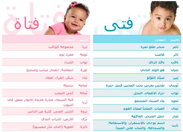 صورة اسماء بنات عربية نادرة , اجمل اسماء البنوتات التى تكون نادره