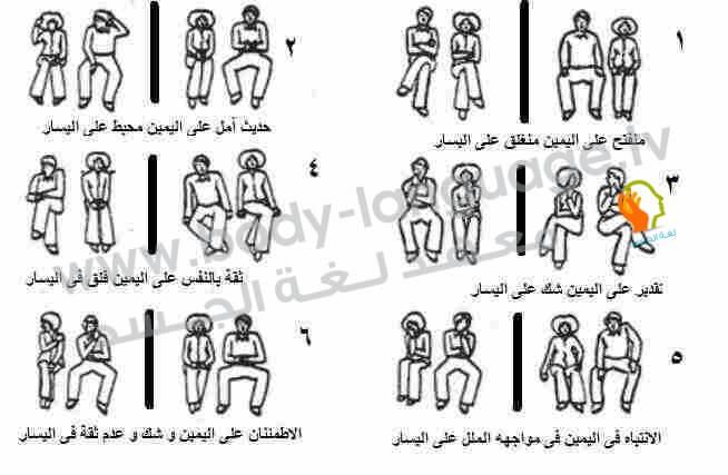 صورة لغة الجسد بالصور التوضيحية , كيف تفهم الشخص من حركات في جسمه