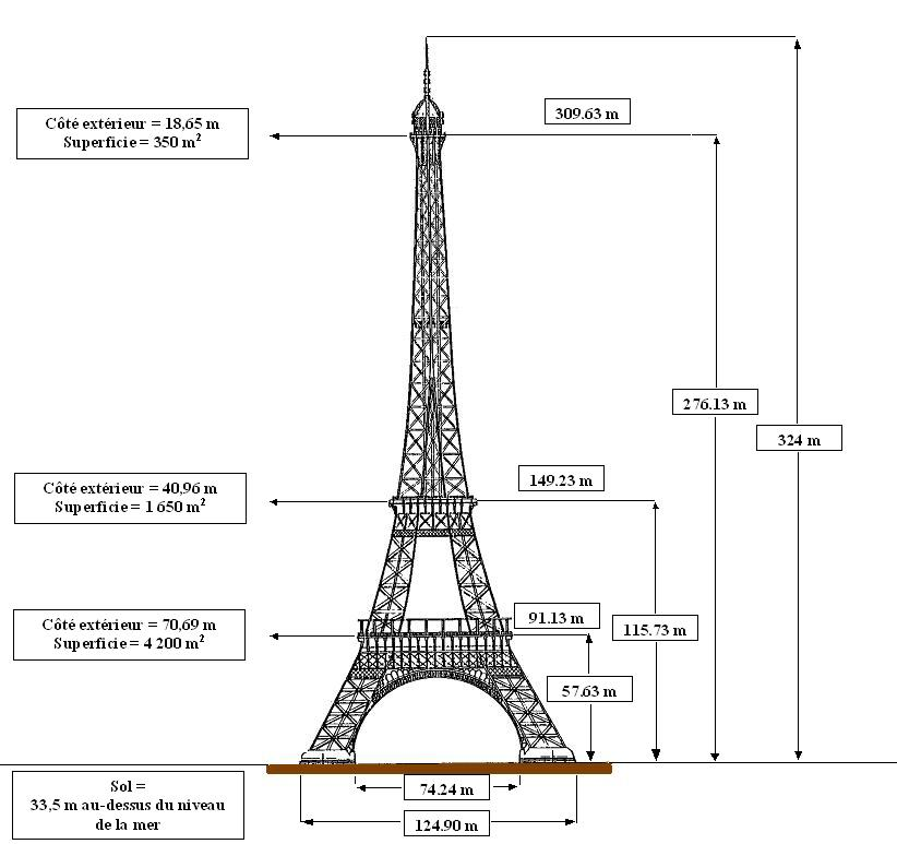 صورة طول برج ايفل , من اجمل المناظر السياحية