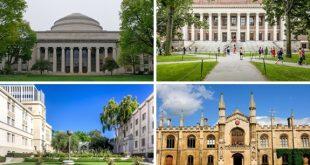 صورة ترتيب الجامعات في العالم , اكثر بيوت العلم التى تخرج منها رواد الاعمال والعلماء