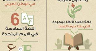 صورة مواضيع في اللغة العربية , اللغه التى بها حرف لا يوجد فى اى لغه اخرى