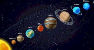 ترتيب الكواكب حسب قربها من الشمس